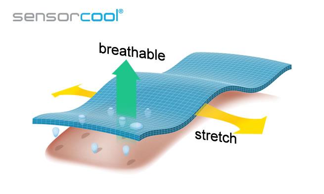 Sensor Cool 655x392