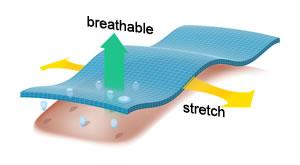 Sensor Cool Fabric 300x165