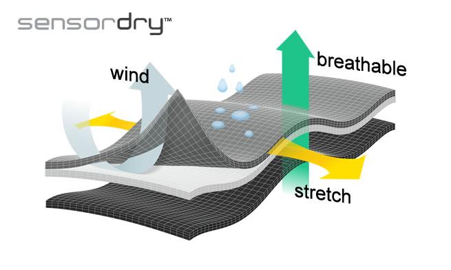 Sensor Dry 655x392